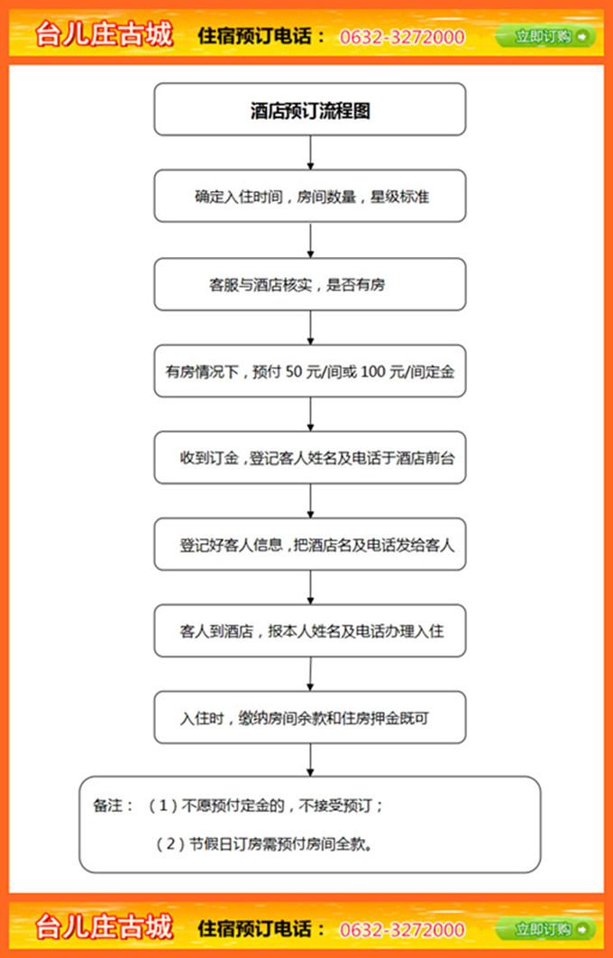 台儿庄古城住宿预订流程图